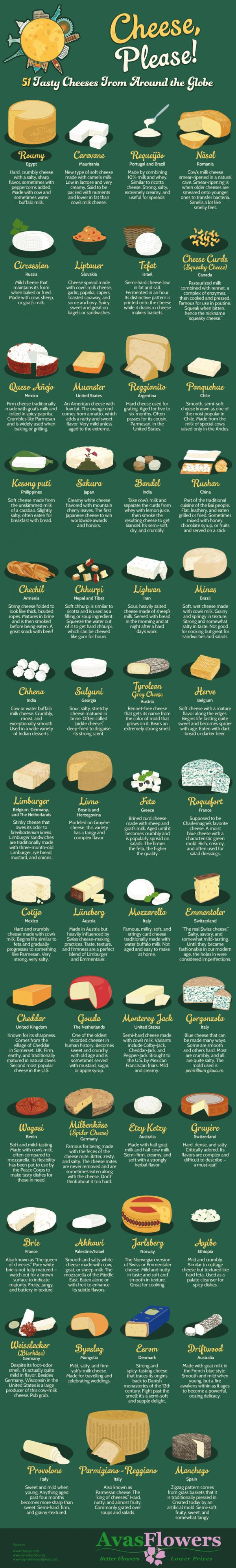 Tour du monde des fromages